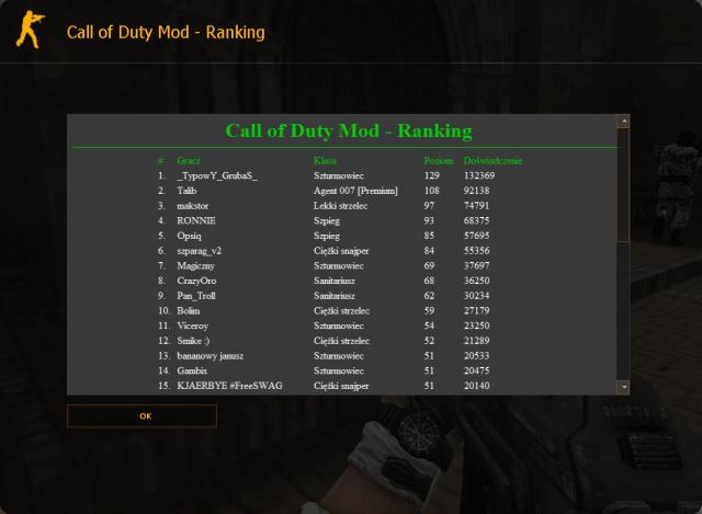 cod_ranking_15-08-17.thumb.png.82daac07c